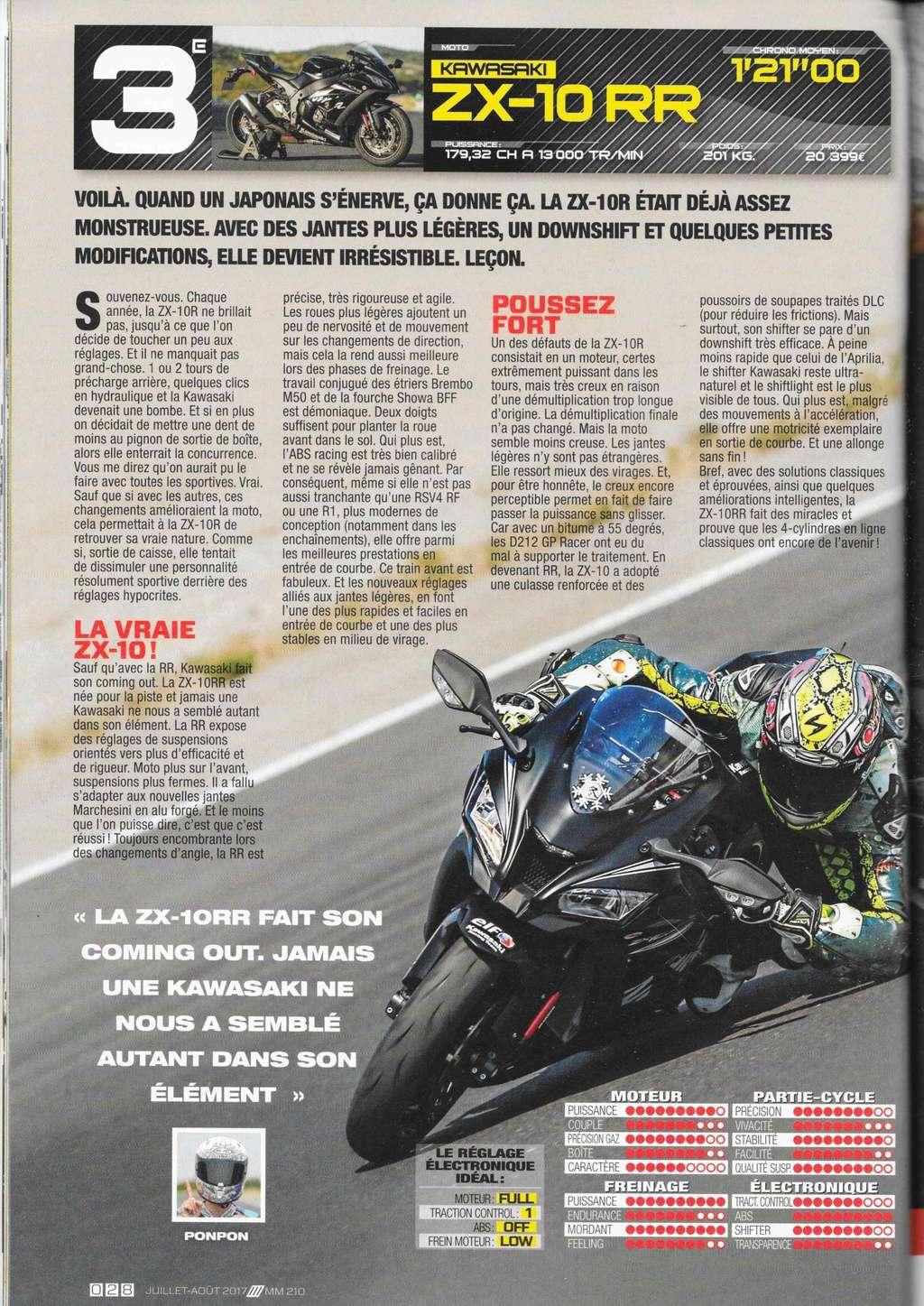 Kawasaki ZX10R 2016  et ZX10RR 2017 - Page 23 Filena15