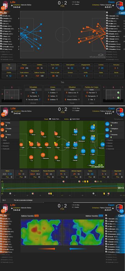 [3e journée de L1] Lille OSC 0-2 SM Caen - Page 5 Losc-s10