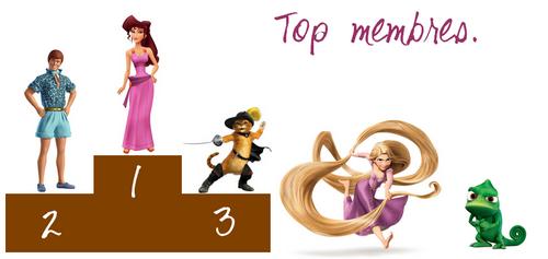 ∞ TOP MEMBRES. Membre10