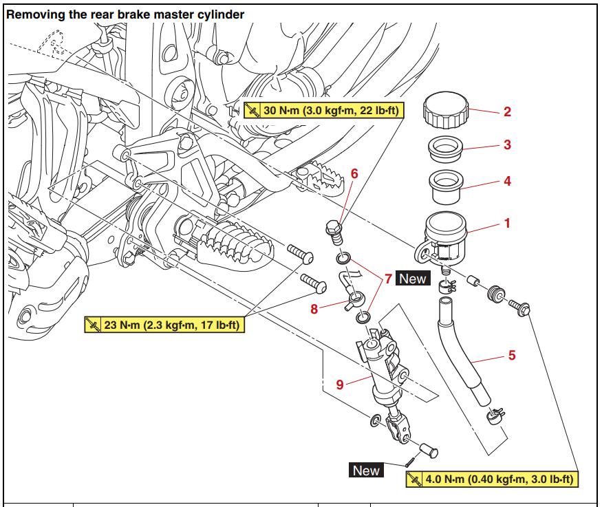 reglage pédale de frein arrière Annota12