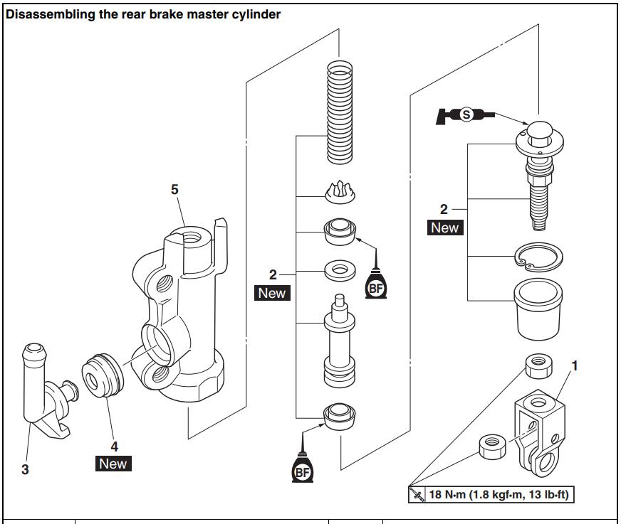 reglage pédale de frein arrière Annota13