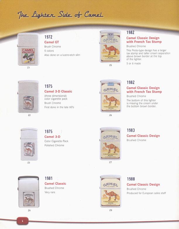 Question ZIPPO Camel & vignette bleue P00410