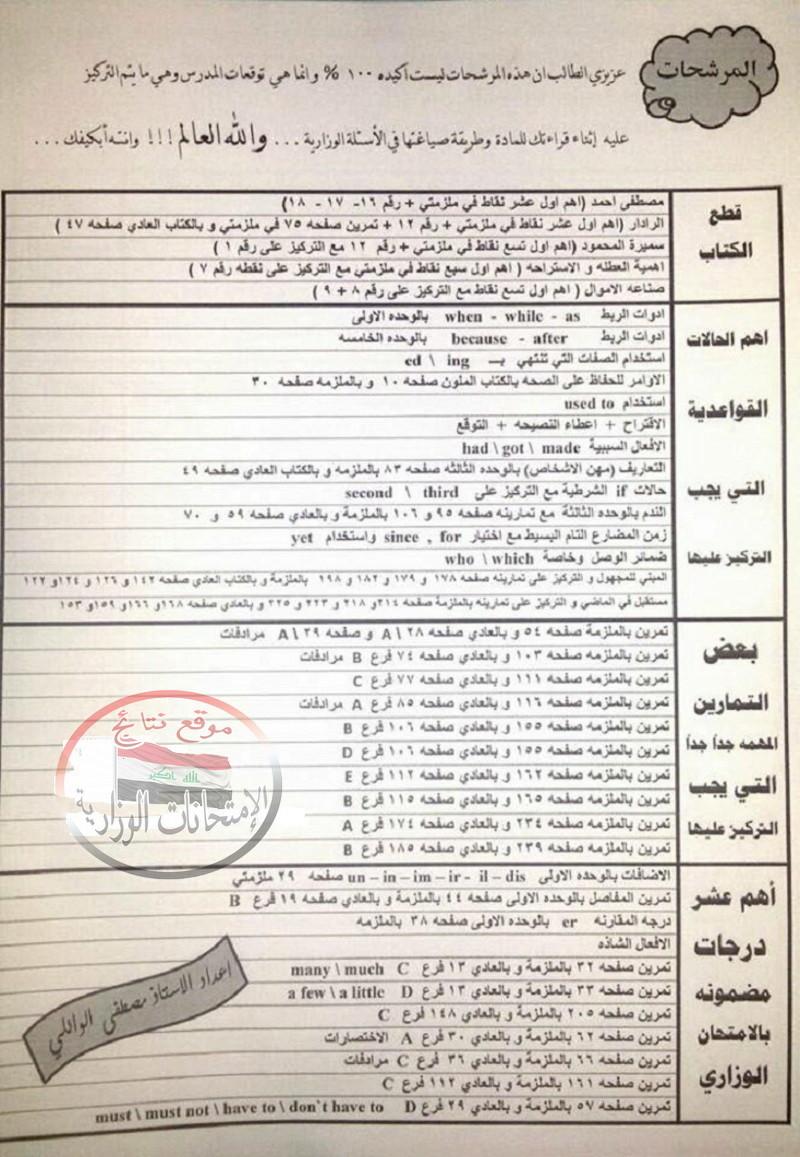 مرشحات اللغة الانكليزية السادس الاعدادي 2018 اعداد الاستاذ مصطفى الوائلي 110