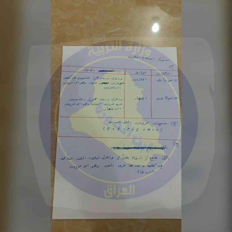 حلول امتحان التربية الاسلامية للسادس الاعدادى 2017 1415