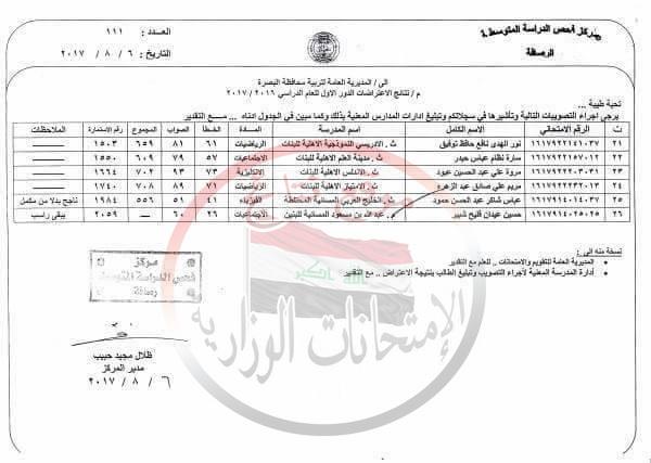 نتيجة اعتراضات امتحانات الثالث المتوسط 2017 فى البصرة 232