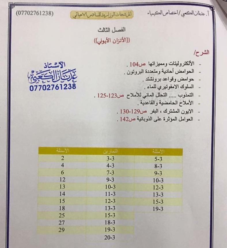 مرشحات الكيمياء الوزارية للسادس العلمى الأحيائى 2018 للأستاذ عدنان الكعبى  312