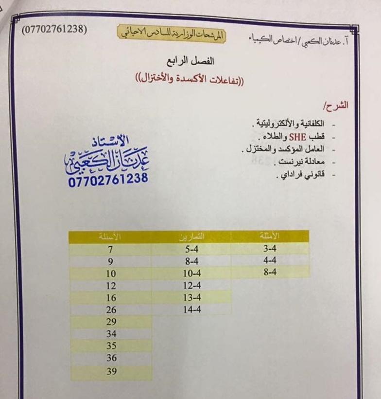 مرشحات الكيمياء الوزارية للسادس العلمى الأحيائى 2018 للأستاذ عدنان الكعبى  412