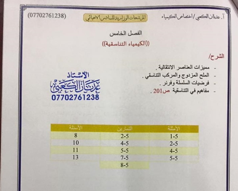 مرشحات الكيمياء الوزارية للسادس العلمى الأحيائى 2018 للأستاذ عدنان الكعبى  512