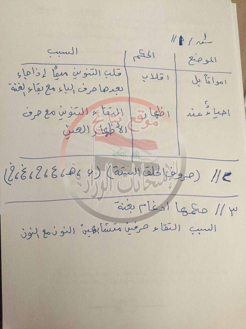 حلول امتحان التربية الاسلامية للسادس الاعدادى 2017 518