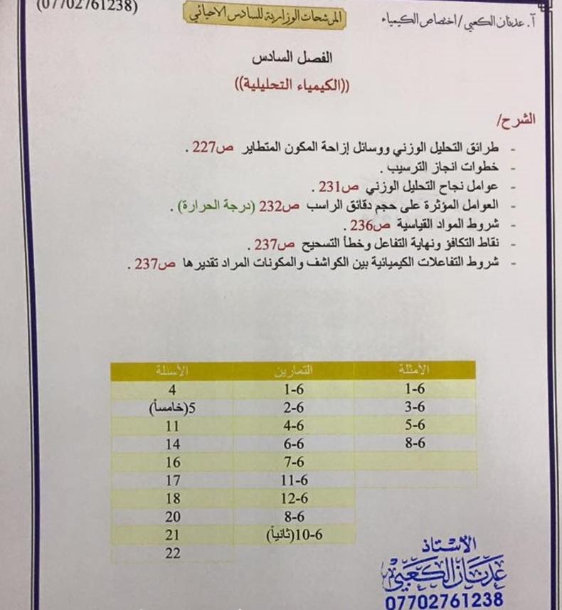 مرشحات الكيمياء الوزارية للسادس العلمى الأحيائى 2018 للأستاذ عدنان الكعبى  611