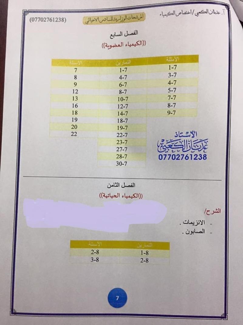 مرشحات الكيمياء الوزارية للسادس العلمى الأحيائى 2018 للأستاذ عدنان الكعبى  711