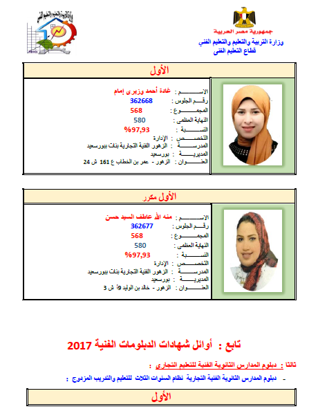 أسماء أوائل الدبلوم الزراعى 2017 ورابط النتيجة  Untitl20