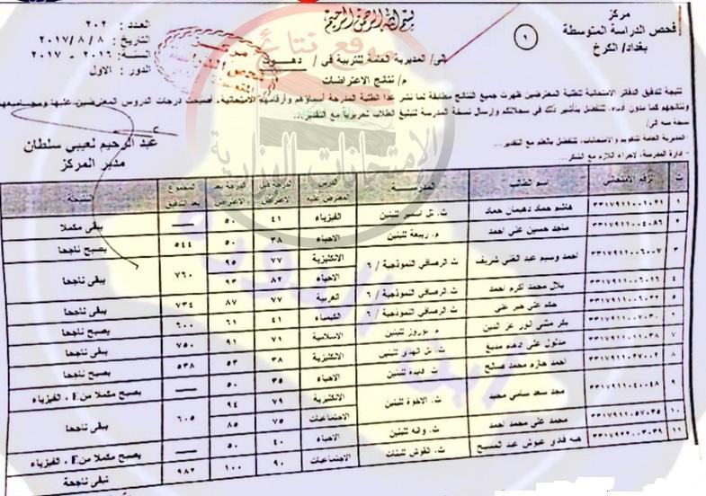 نتيجة اعتراضات امتحانات الثالث المتوسط 2017 فى دهوك Uud_110
