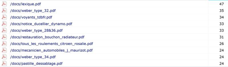 Evolution du site  www.citroen-rosalie.fr - Page 2 Citroe10