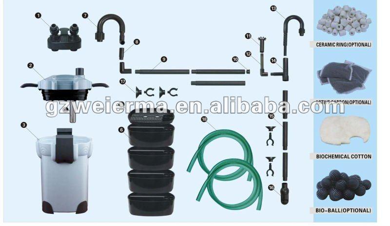 filtre externe sunsun wh-304 48034810