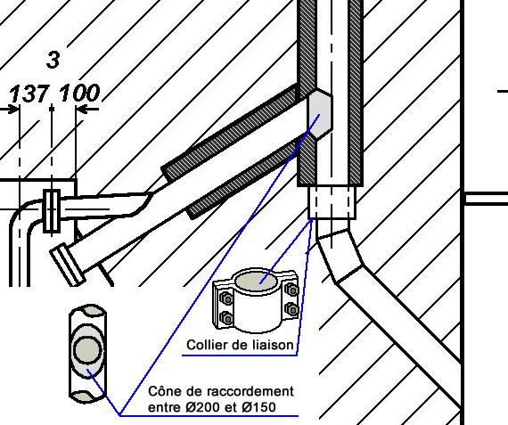 Système cheminée anti-grenades Dytail10