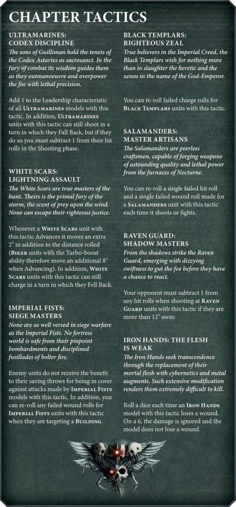 News Games Workshop - Page 3 Chapte10