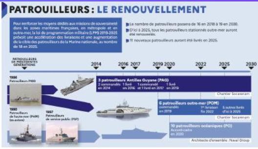 [Divers patrouilleurs côtiers] Patrouilleurs côtiers - Page 5 Capt1035