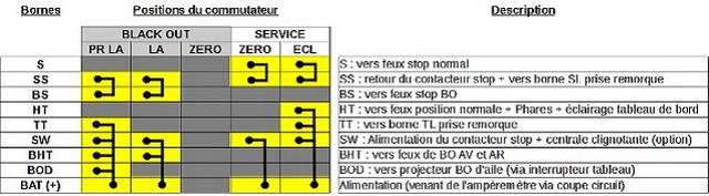 COMMENT DEMONTER, NETTOYER, REMONTER ET TESTER UN COMMUTATEUR ROTATIF D'ECLAIRAGE 24 VOLTS Image_19