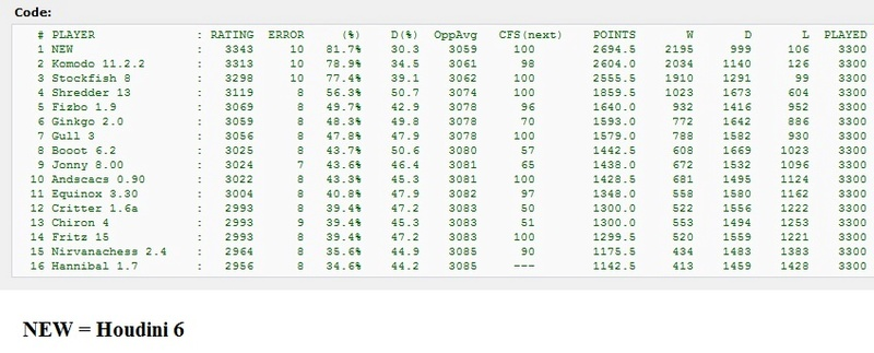 IPON rating list - Page 2 H610