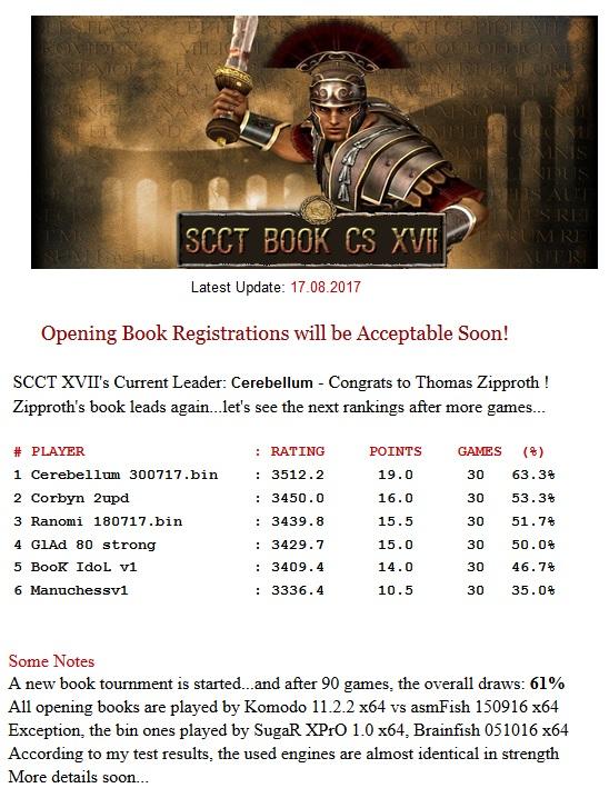 SCCT XVII Book Tour Tour15