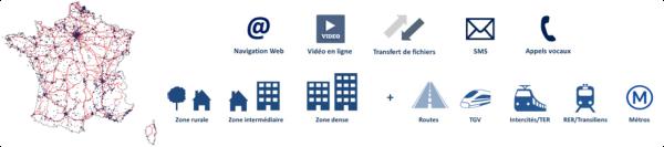 Bouygues Telecom, 2ème sur la qualité réseau de l'enquête 2017 de l'ARCEP 14984611