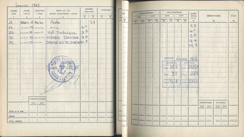 [Les anciens avions de l'aéro] ATLANTIC 1 = Vol Record de durée 1964 ou 1965 - Page 3 Img73810
