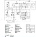 Protection contre les surcharges d'un groupe électrogène portatif Ge_tri11
