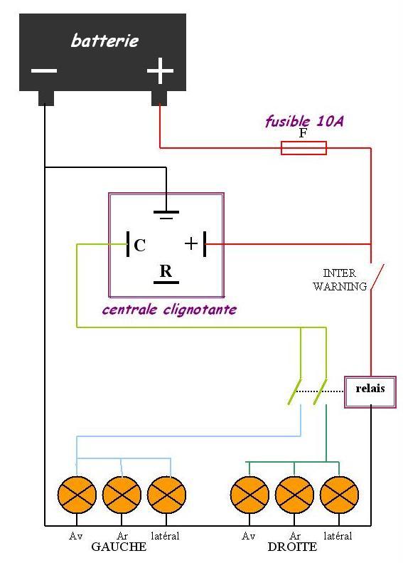 connection electrique des feux de signalisation Clig11