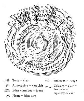 Centres initiatiques – Origines et influences de Rudolf Steiner Lymuri10