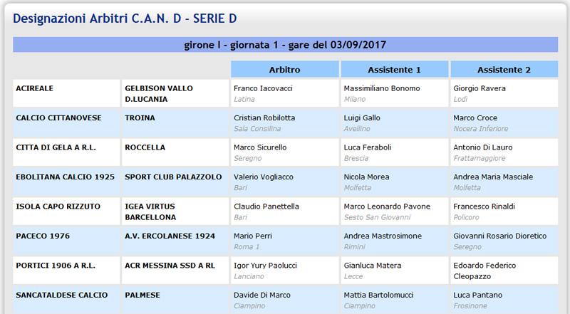 Campionato 1°giornata: SANCATALDESE - Palmese 1-2 112