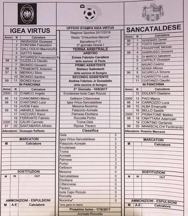 Campionato 2°giornata: Igea Virtus - SANCATALDESE 0-0 21462710