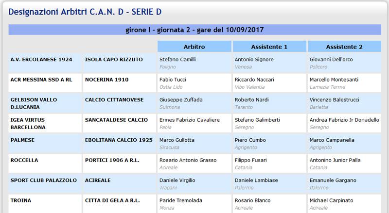 Campionato 2°giornata: Igea Virtus - SANCATALDESE 0-0 Figc210