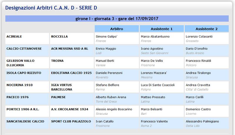 Campionato 3°giornata: SANCATALDESE - Palazzolo 3-2 Figc310