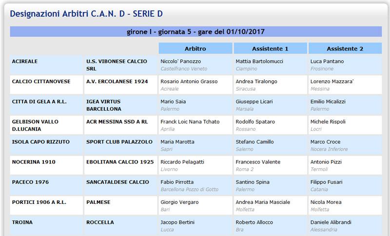 Campionato 5°giornata: Paceco - SANCATALDESE 1-0 Gara510