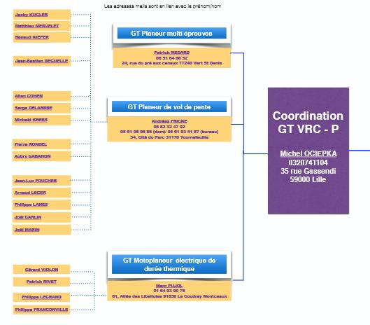 Critères de sélection CdE ou CdM F5J - Page 2 2017-010
