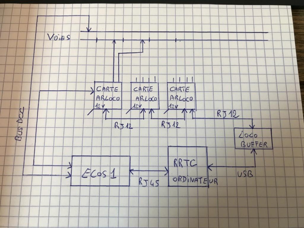 Loconet avec Arduino (ARCOMORA) 13027710