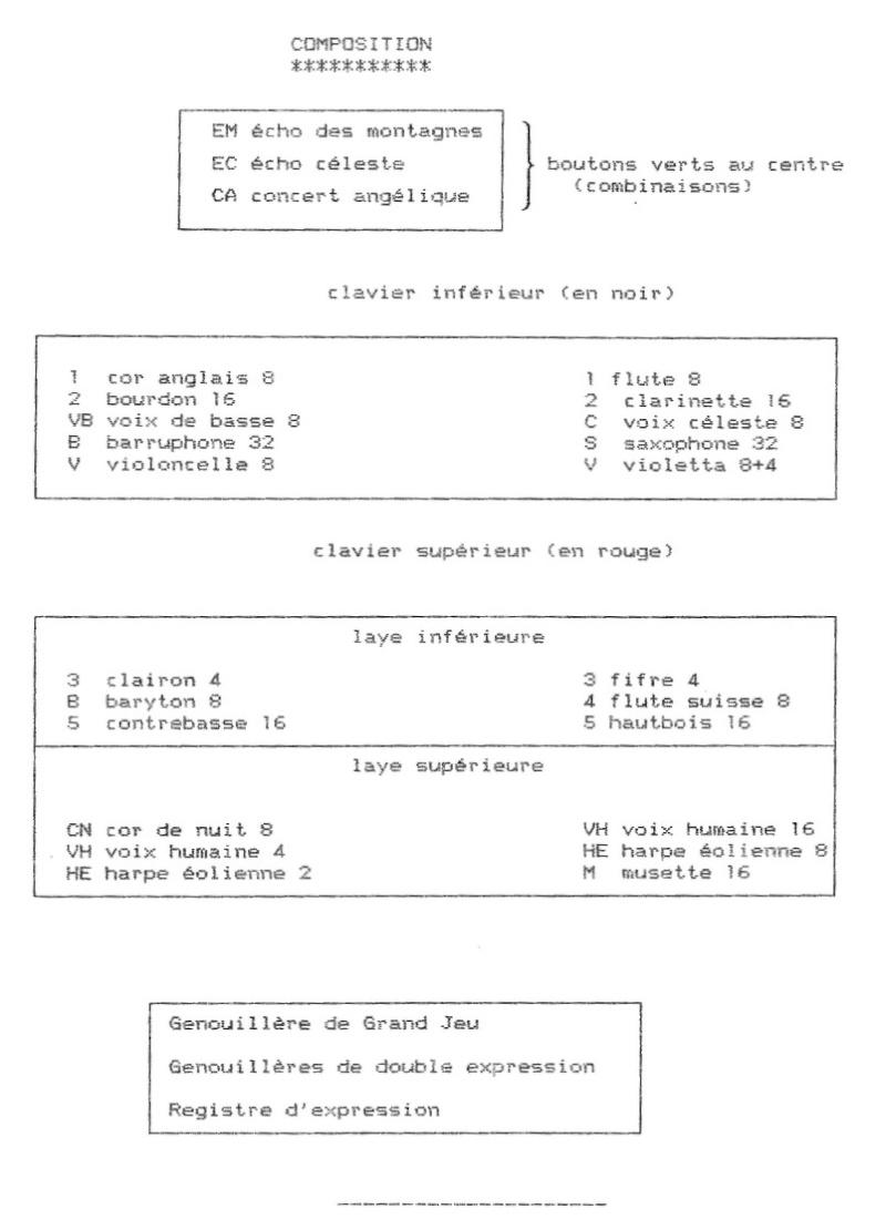 Mediophone monumental Dumont-Lelièvre à 2 claviers Texte_10