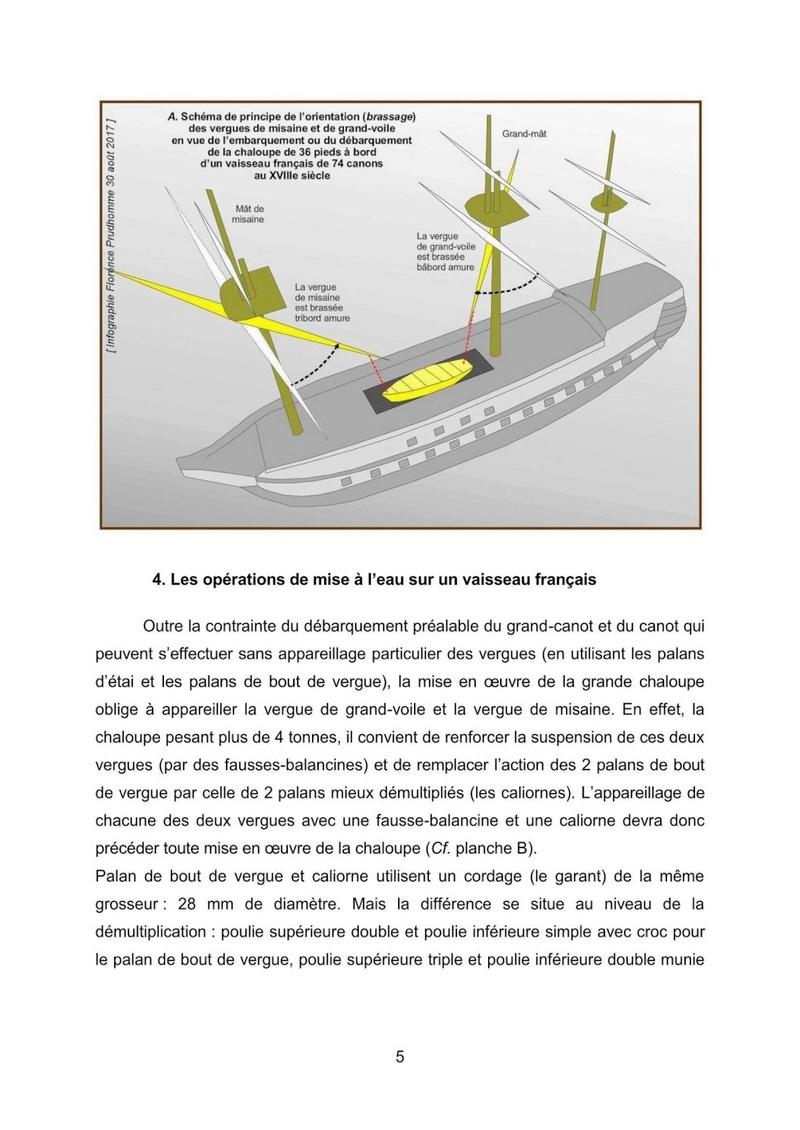 Temps de débarquement et d'embarquement d'une chaloupe. - Page 10 Utilis14