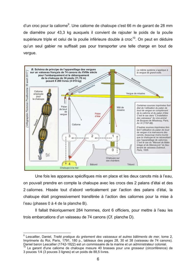 Temps de débarquement et d'embarquement d'une chaloupe. - Page 10 Utilis15