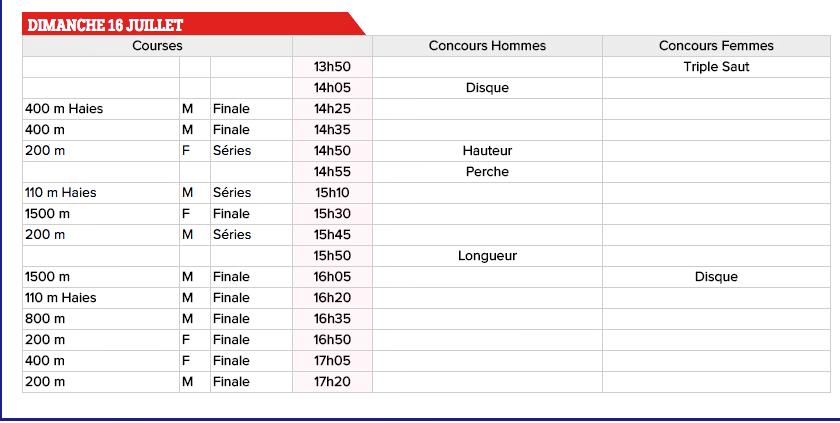 Championnats de France Elite 2017 Captur13
