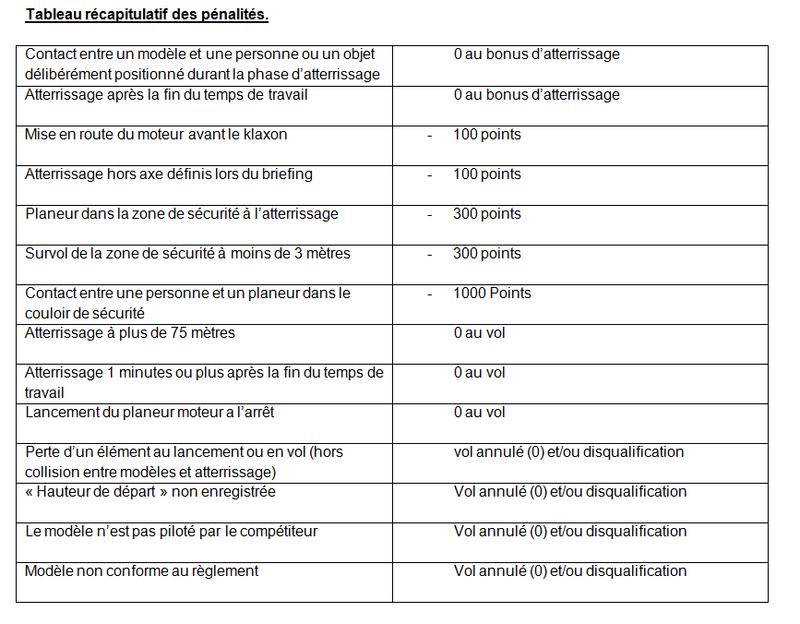 CONCOURS DE SELECTION F5J THOUARS 23/24 SEPTEMBRE - Page 5 Image_20