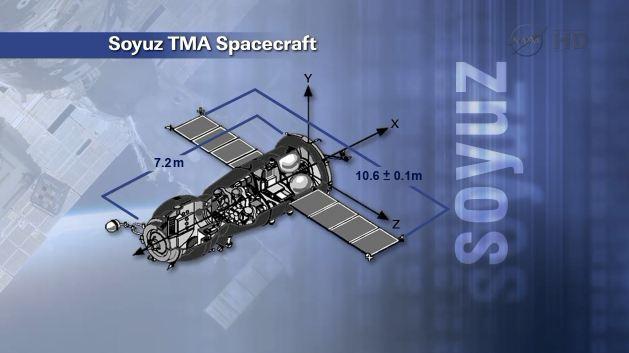 Lancement, amarrage et atterrissage de Soyouz TMA-07M  - Page 2 Captur26