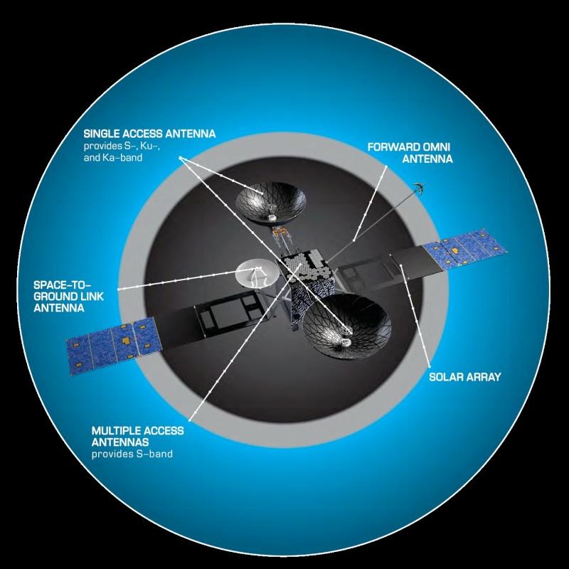 Lancement Atlas-5 • TDRS-K - (31 Janvier 2013) Sans_t79