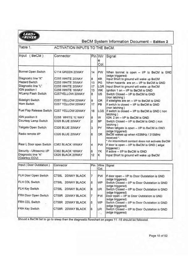 ENCORE ET TOUJOURS PROBLEME DE BATTERIE - Page 16 Becm_s15