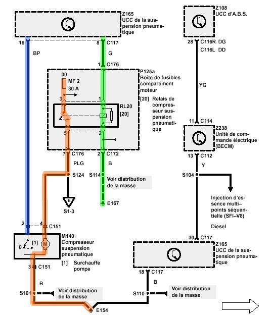 Compresseur marche uniquement en direct Comp210
