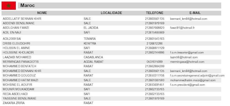 PORTUGAL 2010 :La liste des Marocains participants Partic10