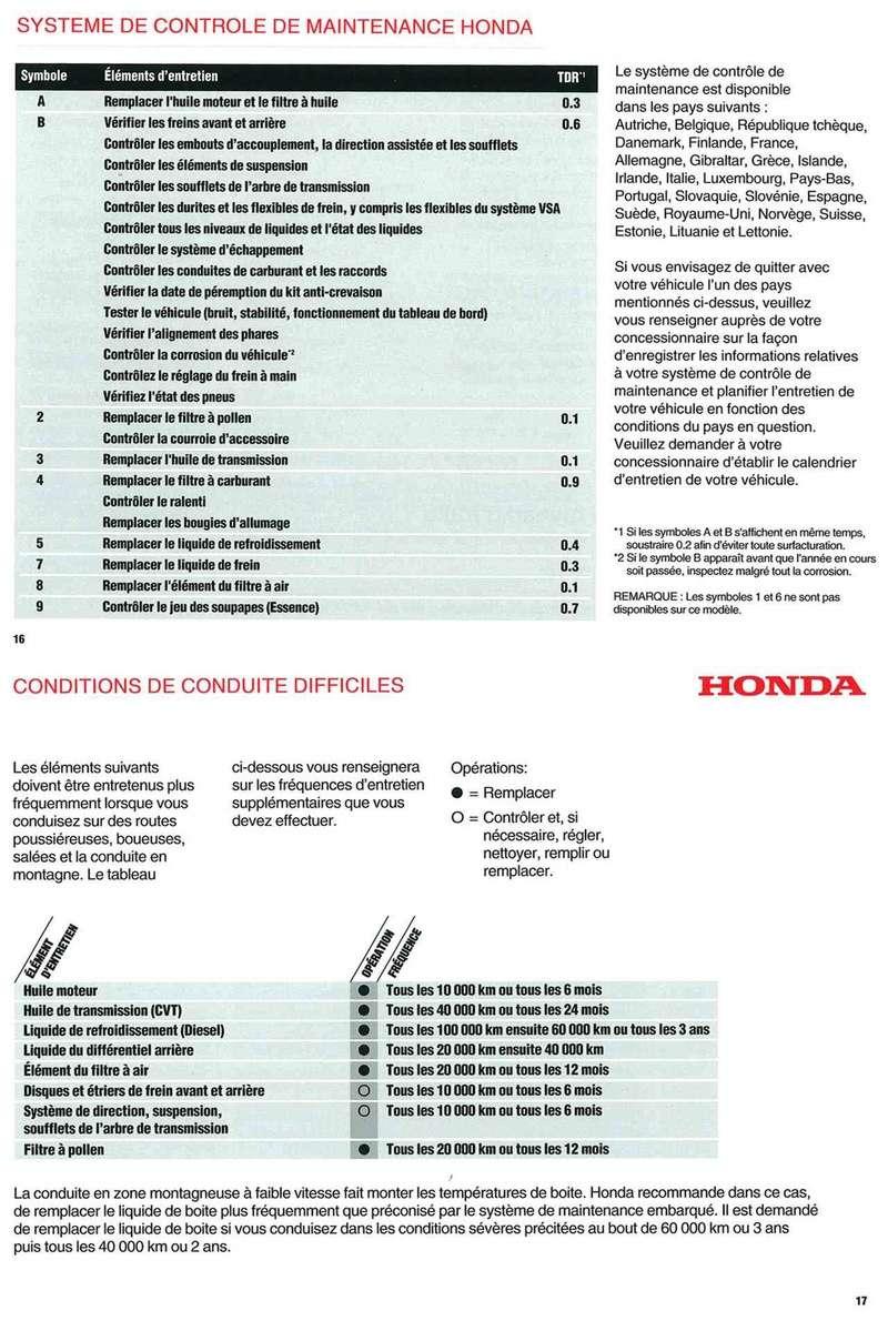 [ENTRETIEN][SERVICE A - B] La Révision ou le Service Annuel - Page 29 Ryvisi10