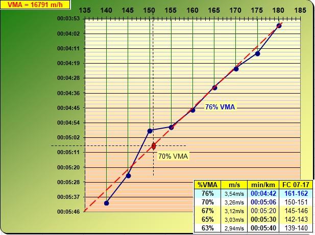 Vince56 - Test paliers Test-p12