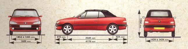[Resuelto][ EXTERIOR ] Las medidas de un 306 Cabriolet Hauteu10